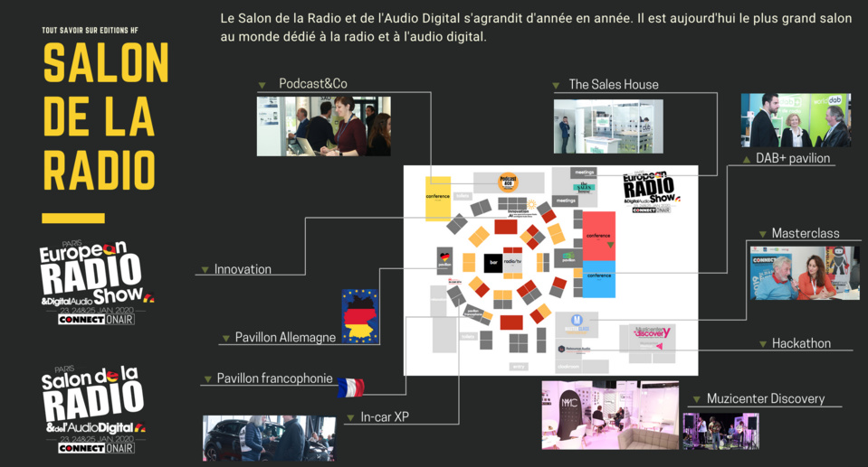 Le Paris Radio Show - ex. Salon de la Radio et de l'Audio Digital
