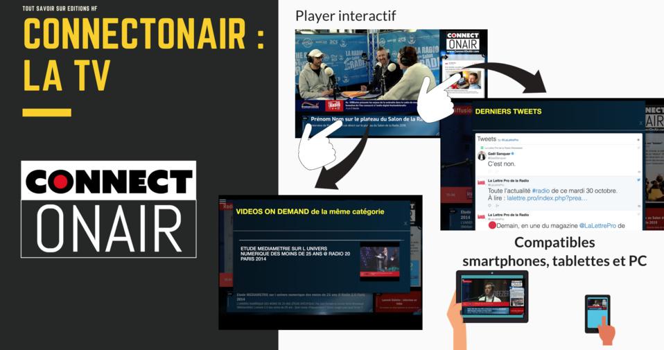ConnectOnAir - La base de données et le moteur de recherche