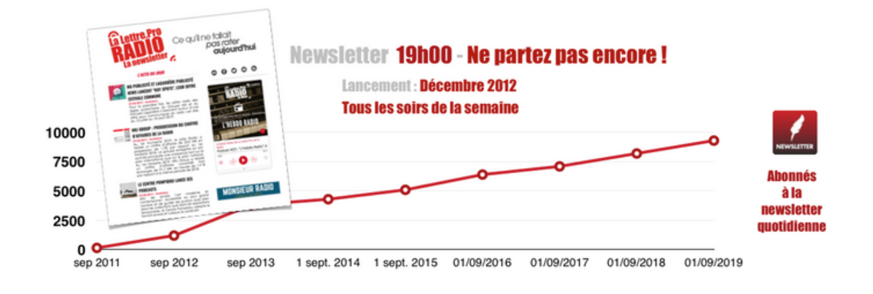 La Lettre Pro de la Radio et des Médias - La NEWSLETTER
